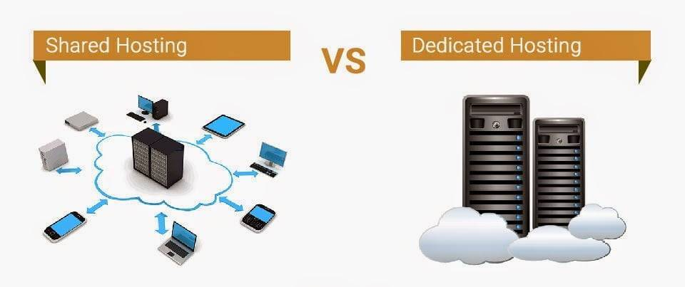 perbedaan-dededicated hosting dan shared