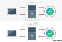 proxy dan vpn