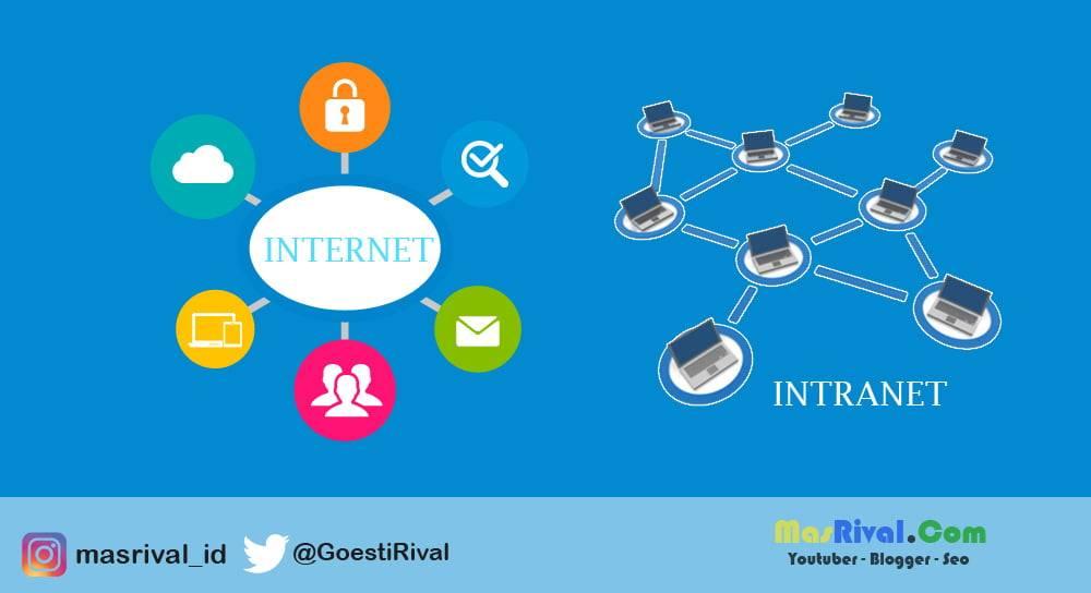 Perbedaan dari Internet dan Intranet Yang Harus Diketahui
